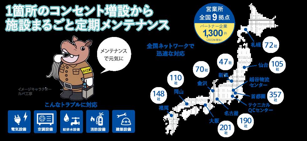 電気修繕作業-コンセント、部材費用別途、13,500円~