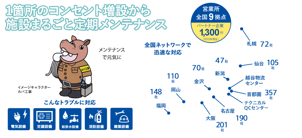 換気扇交換作業、同サイズの場合、10,000円~